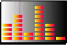 Balance Go to Music